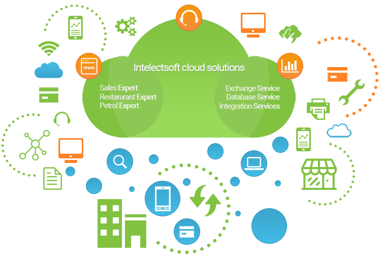 is-cloud-presentation-green-ui